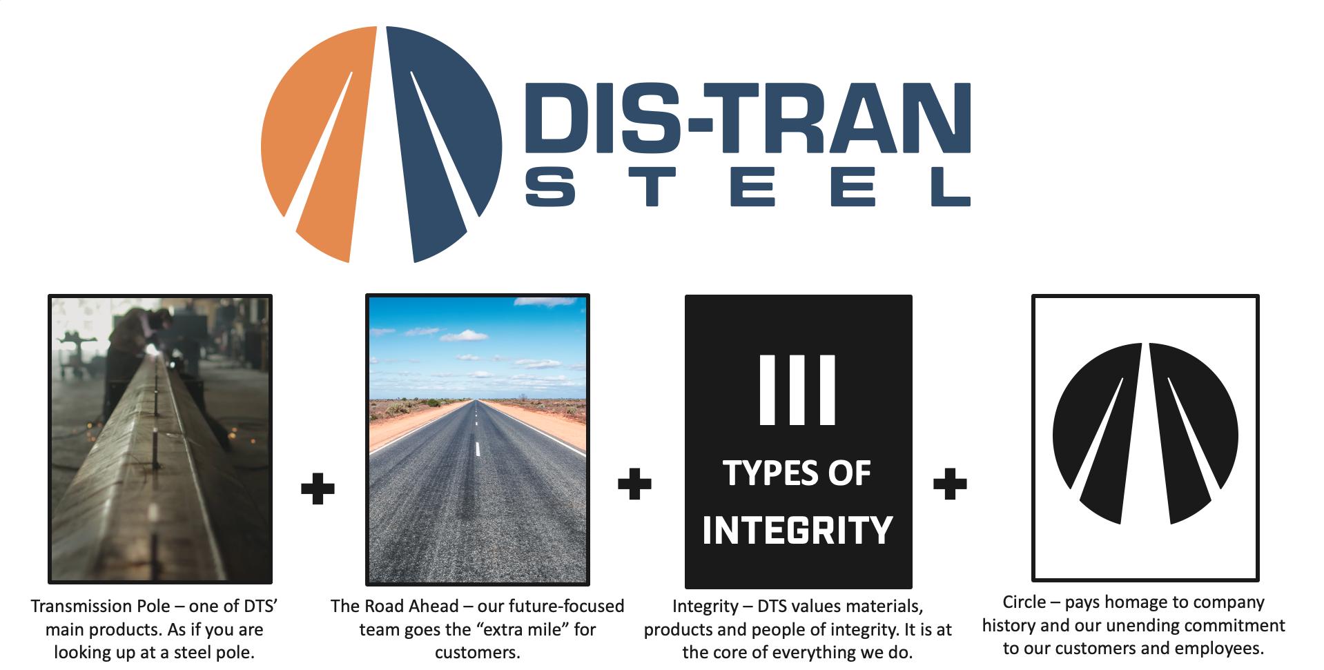 DTS Logo Explained