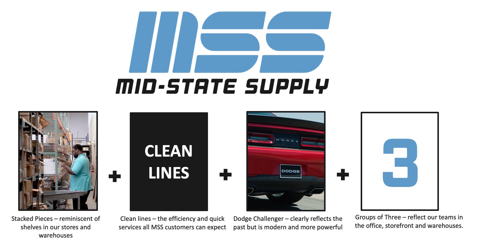 MSS Logo Explained